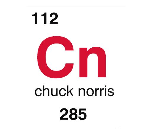 Chuck Norris Periodic Element Tshirt